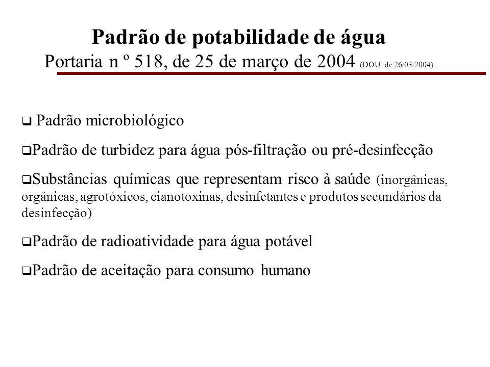 Turbidez VMP para a água entrando no sistema de distribuição (1,0 uT) VMP para pontos da rede de distribuição/desinfecção não comprometida (5,0 uT) Recomendação enfática de que a turbidez seja menor que 0,5 uT para assegurar eficiência de remoção de cistos de Giardia e oocistos de Cryptosporidium VMP para a filtração lenta (2,0 uT) Padrão de potabilidade de água Portaria n º 518, de 25 de março de 2004 (DOU.