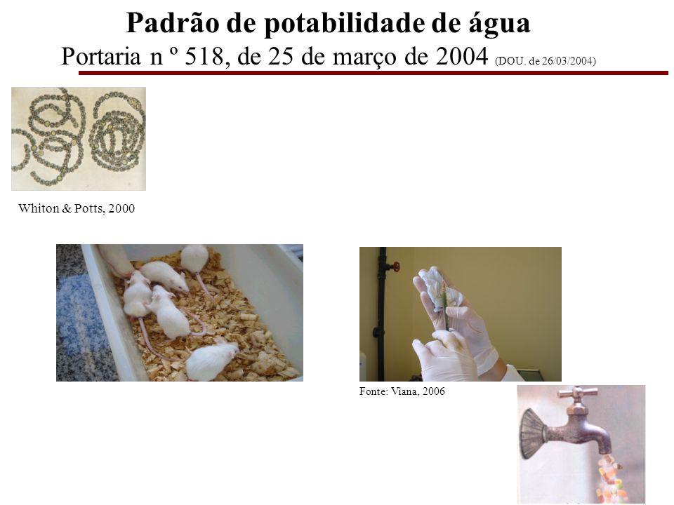 Padrão de potabilidade de água Portaria n º 518, de 25 de março de 2004 (DOU. de 26/03/2004) Whiton & Potts, 2000 Fonte: Viana, 2006