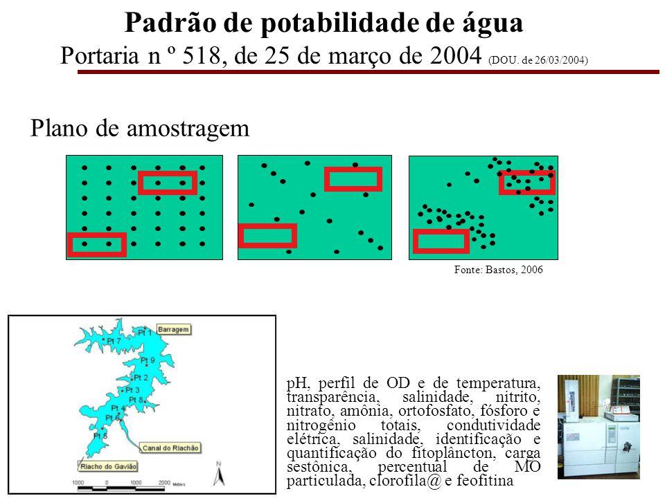 § 1º A amostragem deve obedecer aos seguintes requisitos: I.distribuição uniforme das coletas ao longo do período; II.