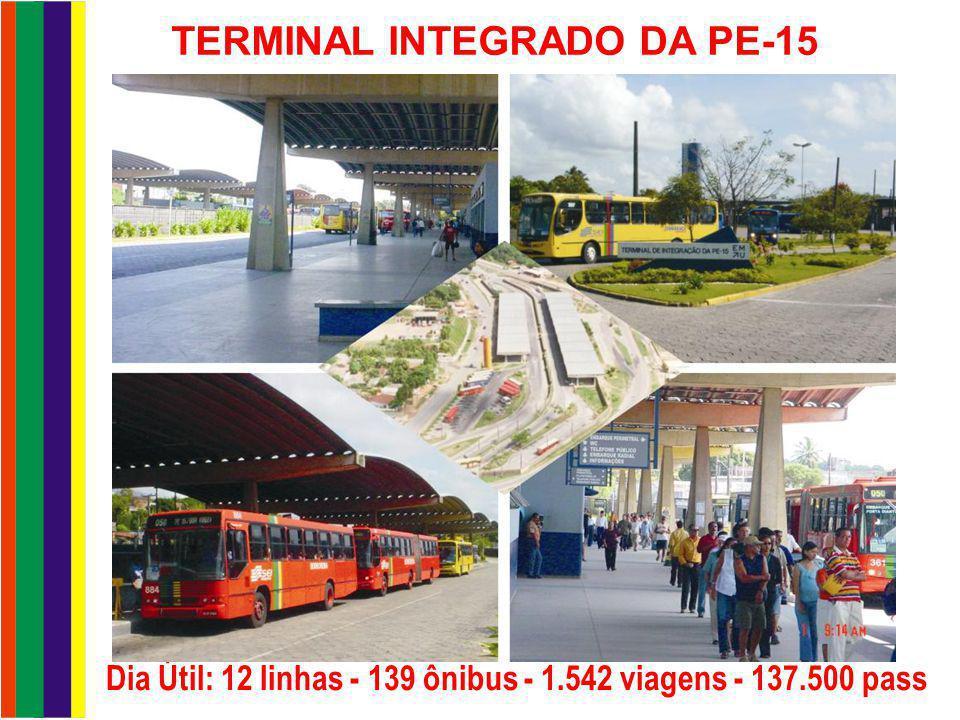 TERMINAL INTEGRADO DA MACAXEIRA Dia Útil: 11 linhas - 121 ônibus - 1.473 viagens - 141.300 pass