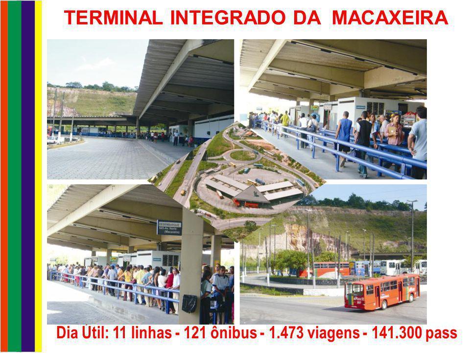 TERMINAL INTEGRADO DO BARRO Dia Útil: 07 linhas - 86 ônibus - 1.054 viagens - 110.400 pass