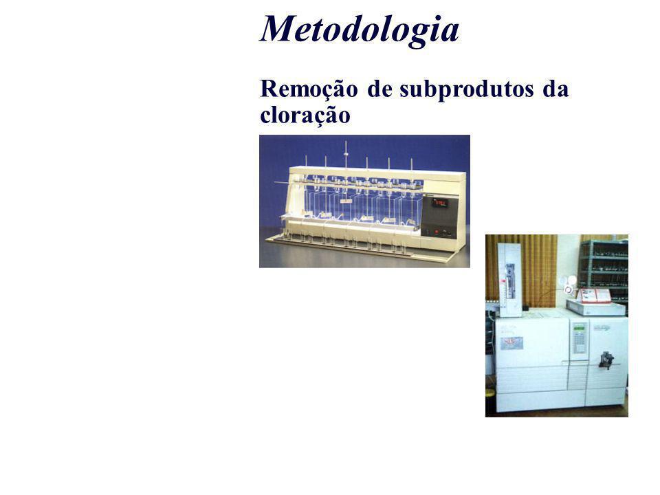 Metodologia Remoção de subprodutos da cloração