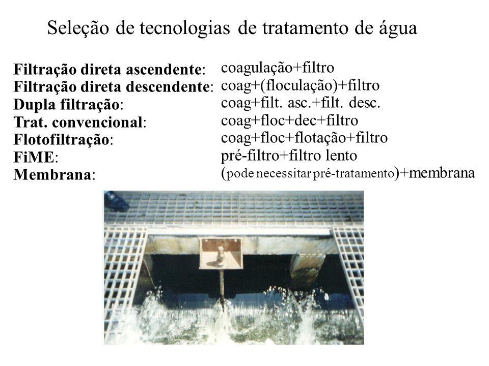 Seleção de tecnologias de tratamento de água Filtração direta ascendente: Filtração direta descendente: Dupla filtração: Trat. convencional: Flotofilt
