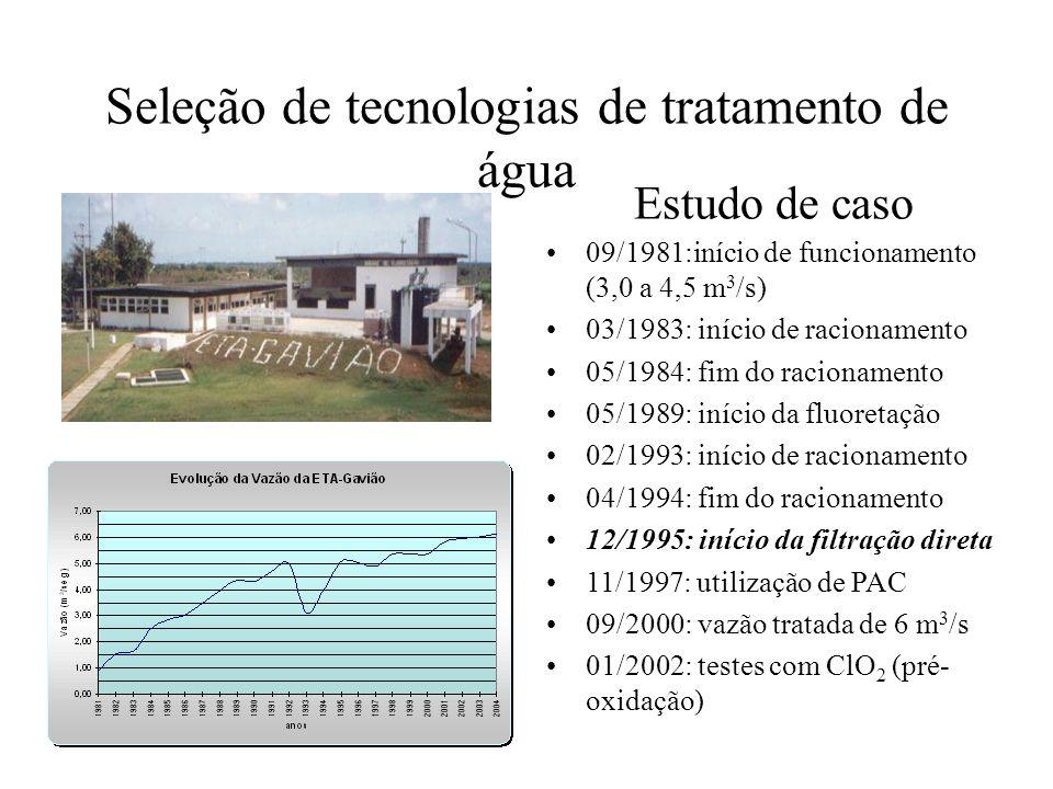 Estudo de caso 09/1981:início de funcionamento (3,0 a 4,5 m 3 /s) 03/1983: início de racionamento 05/1984: fim do racionamento 05/1989: início da fluo