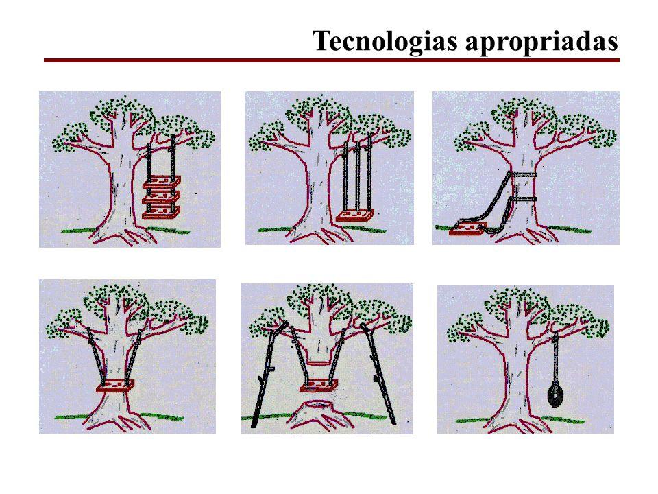 Tecnologias apropriadas