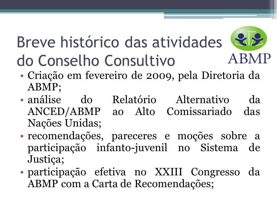 Organização do Conselho Consultivo Nacional Atualmente o Conselho Consultivo Nacional tem representantes das 05 Regiões Brasileiras.