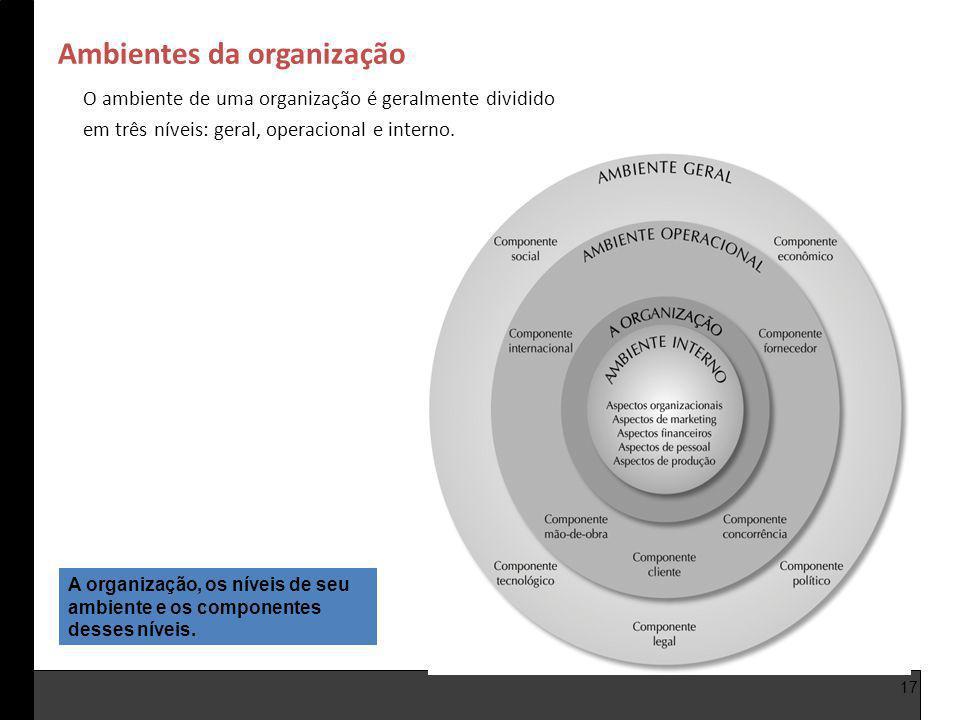 Ambientes da organização O ambiente de uma organização é geralmente dividido em três níveis: geral, operacional e interno. 17 A organização, os níveis