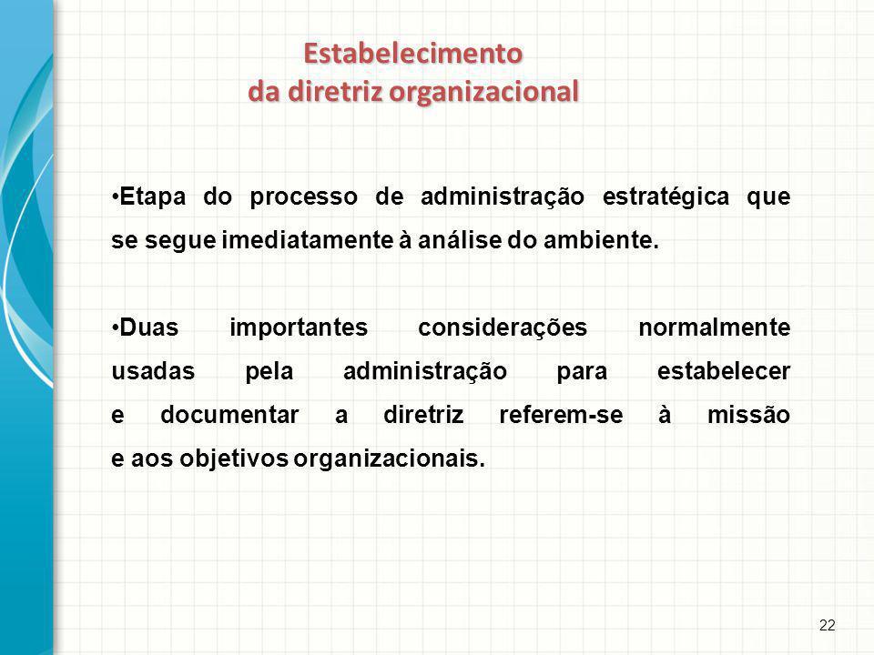 22 Estabelecimento da diretriz organizacional Etapa do processo de administração estratégica que se segue imediatamente à análise do ambiente. Duas im