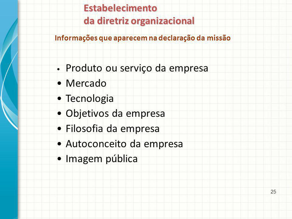 Informações que aparecem na declaração da missão Produto ou serviço da empresa Mercado Tecnologia Objetivos da empresa Filosofia da empresa Autoconcei