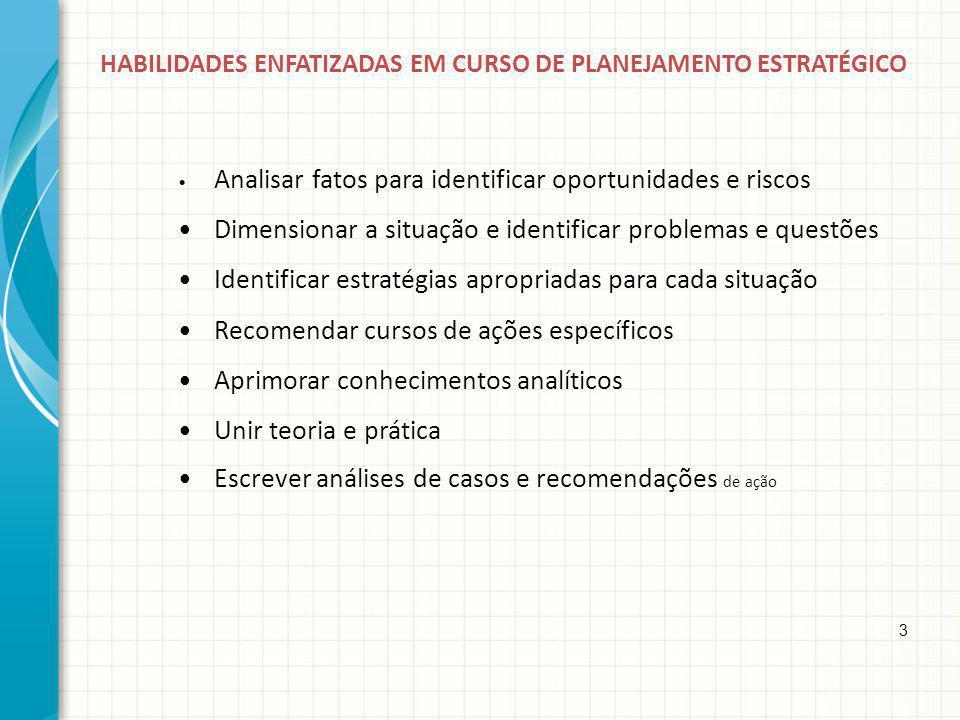 HABILIDADES ENFATIZADAS EM CURSO DE PLANEJAMENTO ESTRATÉGICO Analisar fatos para identificar oportunidades e riscos Dimensionar a situação e identific