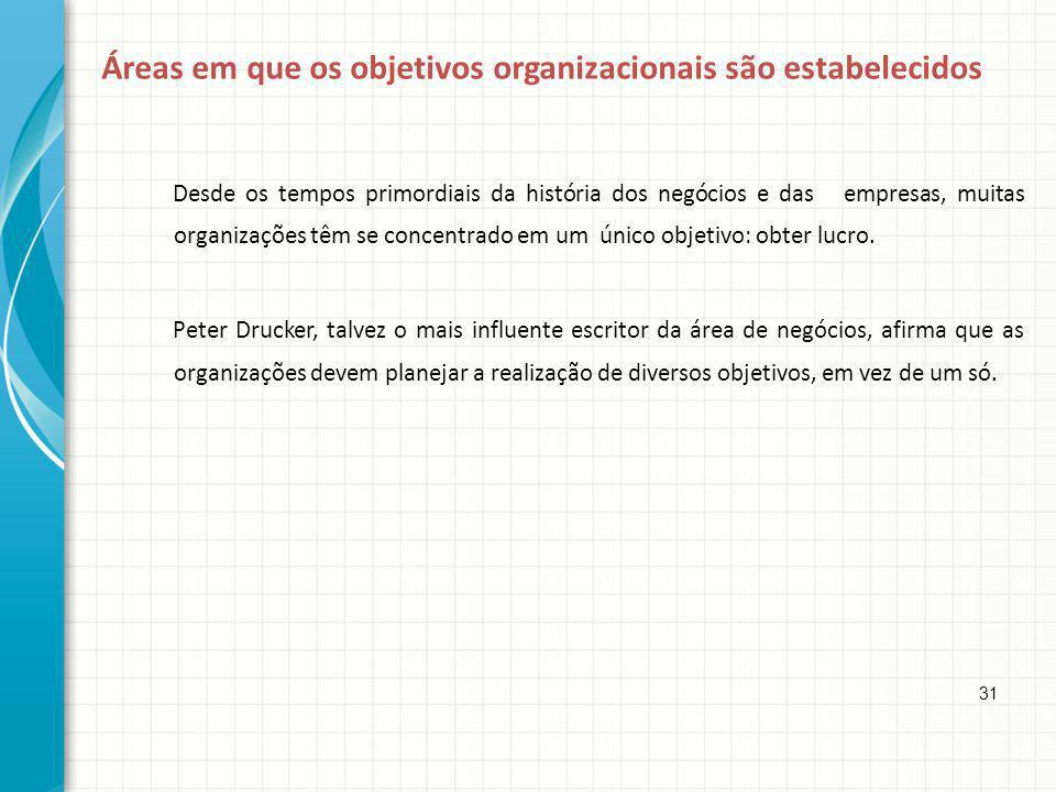 Áreas em que os objetivos organizacionais são estabelecidos Desde os tempos primordiais da história dos negócios e das empresas, muitas organizações t
