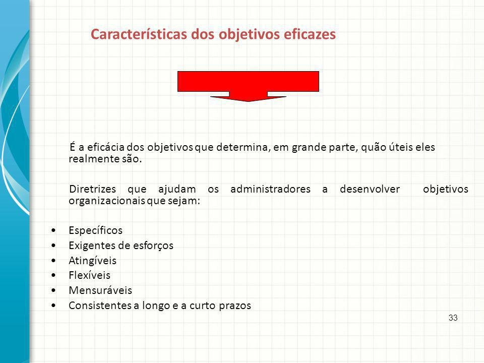 Características dos objetivos eficazes É a eficácia dos objetivos que determina, em grande parte, quão úteis eles realmente são. Diretrizes que ajudam