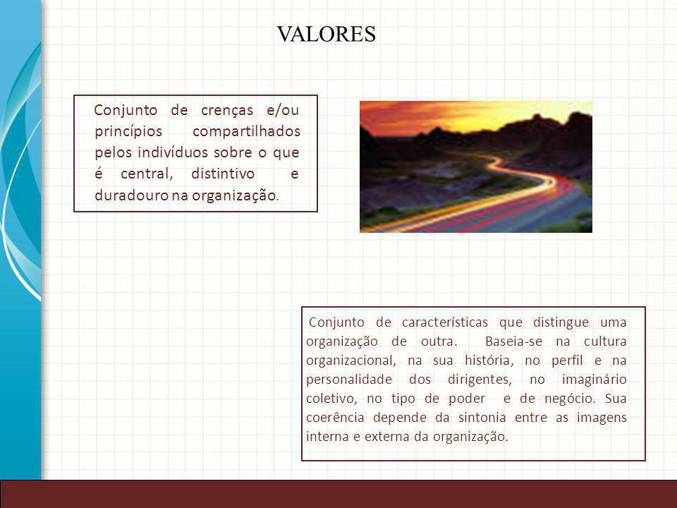 34 VALORES Conjunto de crenças e/ou princípios compartilhados pelos indivíduos sobre o que é central, distintivo e duradouro na organização. Conjunto