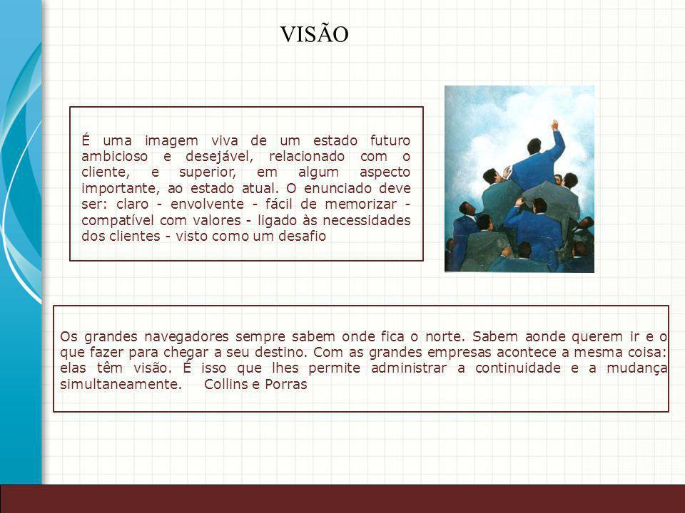 35 VISÃO É uma imagem viva de um estado futuro ambicioso e desejável, relacionado com o cliente, e superior, em algum aspecto importante, ao estado at