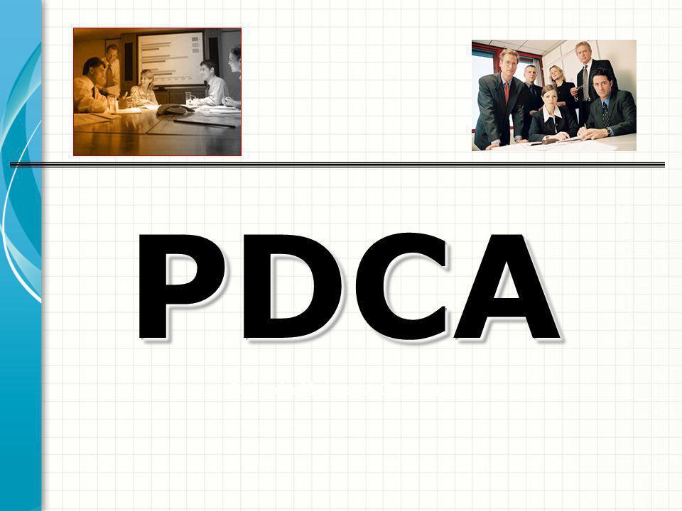 PDCAPDCA Ciclo de Melhoria Contínua