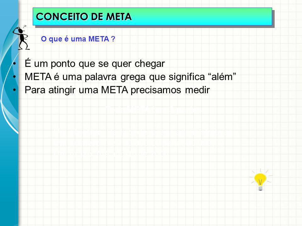 É um ponto que se quer chegar META é uma palavra grega que significa além Para atingir uma META precisamos medir O que é uma META Toda META tem 3 part