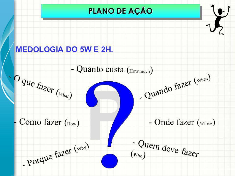 P - Quem deve fazer ( Who ) - Onde fazer ( Where ) - Quando fazer ( When ) - Porque fazer ( Why ) - Como fazer ( How ) - O que fazer ( What ) - Quanto