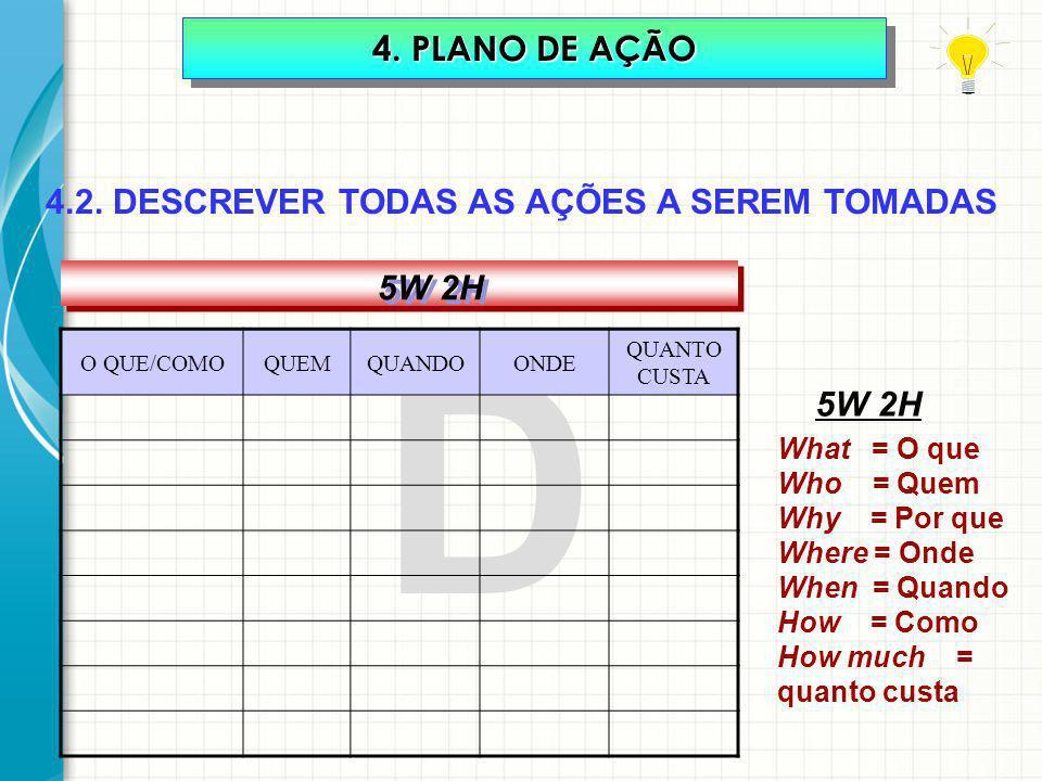 D 4.2. DESCREVER TODAS AS AÇÕES A SEREM TOMADAS 5W 2H What = O que Who = Quem Why = Por que Where = Onde When = Quando How = Como How much = quanto cu