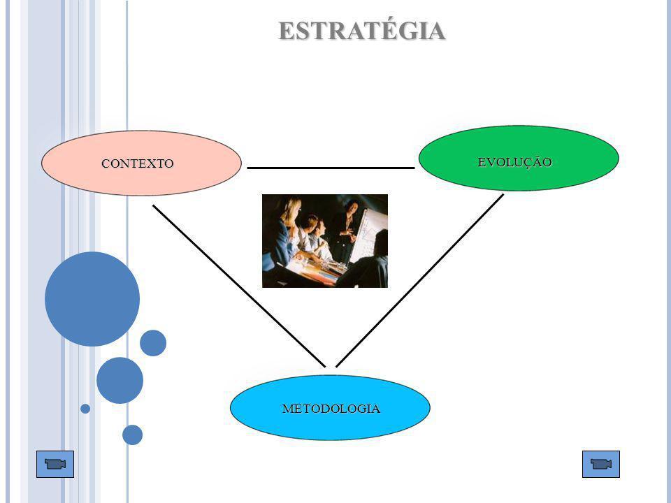 Os ambientes Geral Componentes: econômico, social, político, legal e tecnológico Operacional Componentes: cliente, concorrência, mão-de-obra, fornecedor, internacional Interno É o nível de ambiente da organização.
