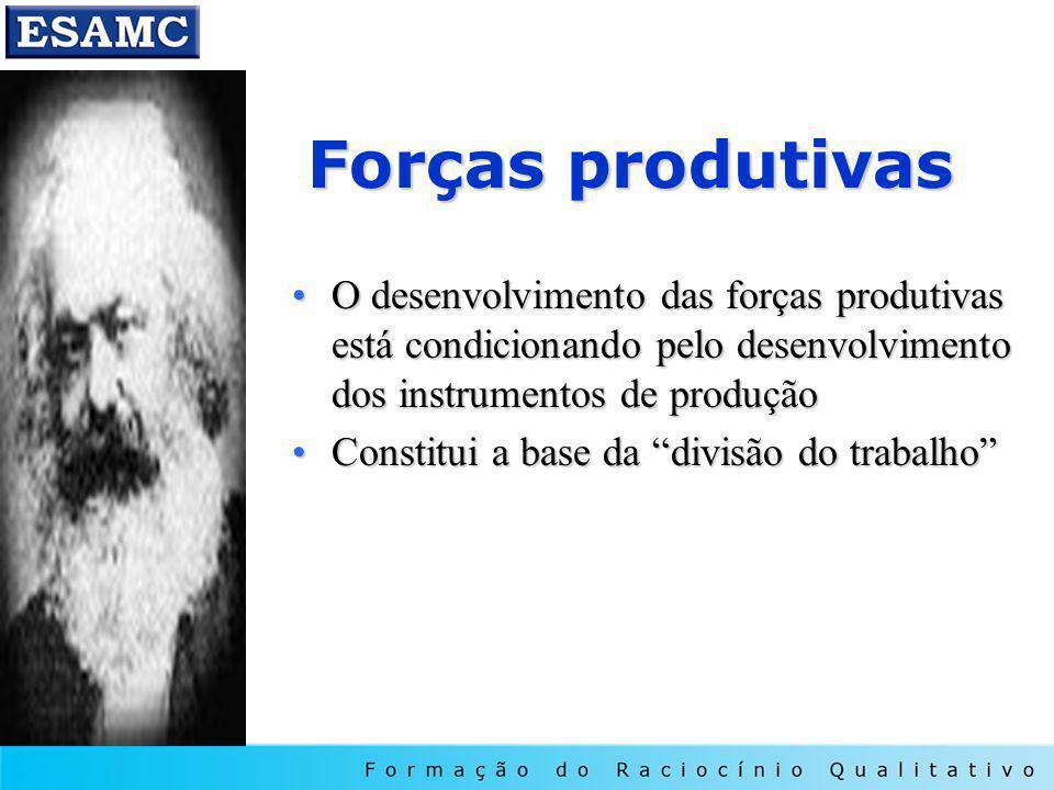 Forças produtivas O desenvolvimento das forças produtivas está condicionando pelo desenvolvimento dos instrumentos de produçãoO desenvolvimento das forças produtivas está condicionando pelo desenvolvimento dos instrumentos de produção Constitui a base da divisão do trabalhoConstitui a base da divisão do trabalho