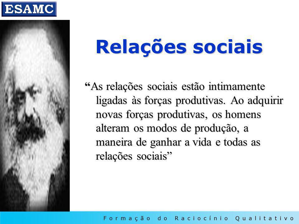 Relações sociais As relações sociais estão intimamente ligadas às forças produtivas. Ao adquirir novas forças produtivas, os homens alteram os modos d