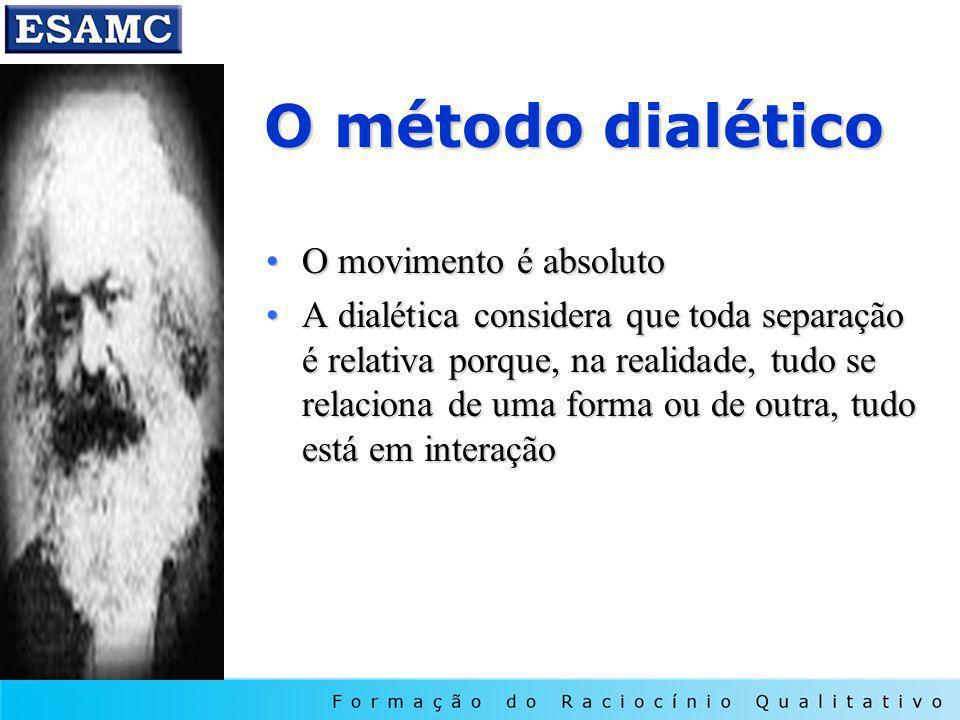 O método dialético O movimento é absolutoO movimento é absoluto A dialética considera que toda separação é relativa porque, na realidade, tudo se relaciona de uma forma ou de outra, tudo está em interaçãoA dialética considera que toda separação é relativa porque, na realidade, tudo se relaciona de uma forma ou de outra, tudo está em interação