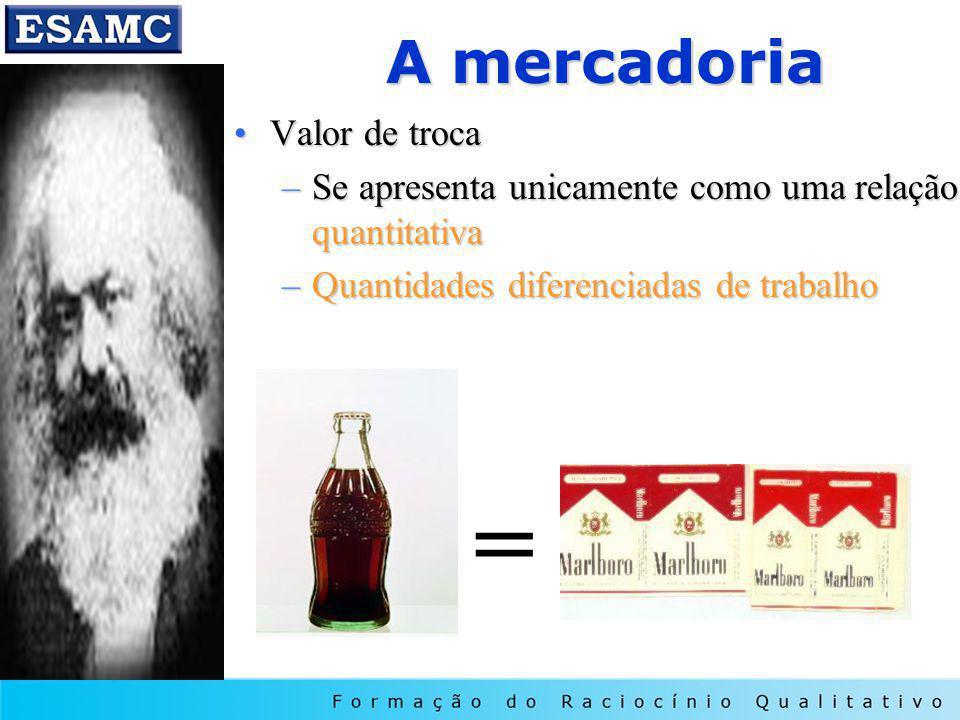 A mercadoria Valor de trocaValor de troca –Se apresenta unicamente como uma relação quantitativa –Quantidades diferenciadas de trabalho =