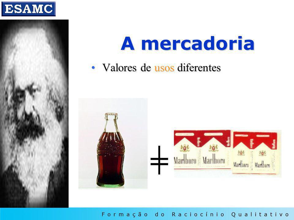 A mercadoria Valores de usos diferentesValores de usos diferentes =