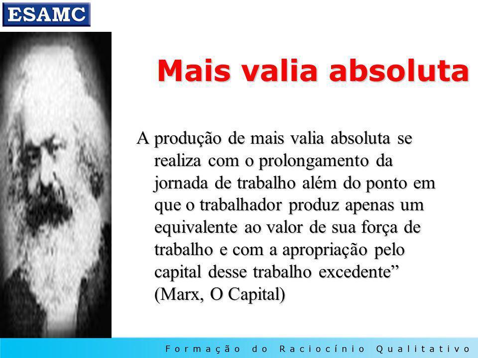 Mais valia absoluta A produção de mais valia absoluta se realiza com o prolongamento da jornada de trabalho além do ponto em que o trabalhador produz