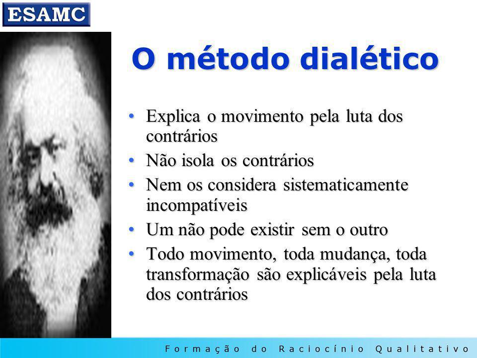 O método dialético Explica o movimento pela luta dos contráriosExplica o movimento pela luta dos contrários Não isola os contráriosNão isola os contrá