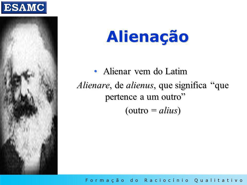 Alienação Alienar vem do LatimAlienar vem do Latim Alienare, de alienus, que significa que pertence a um outro (outro = alius)