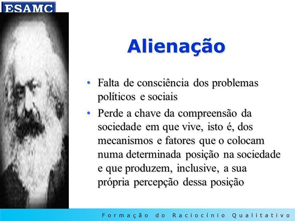 Alienação Falta de consciência dos problemas políticos e sociaisFalta de consciência dos problemas políticos e sociais Perde a chave da compreensão da