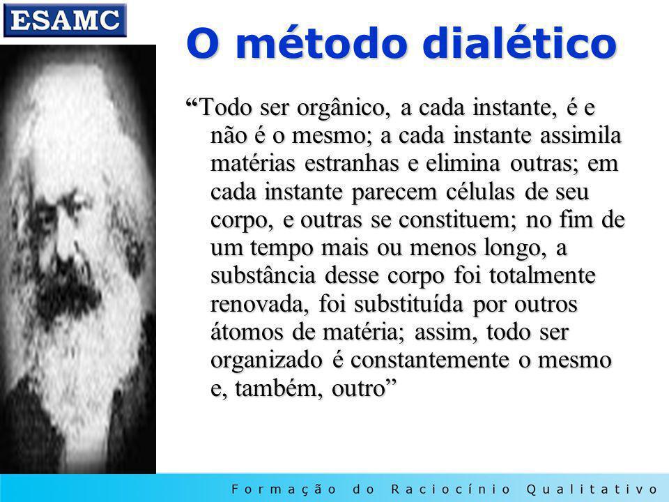 O método dialético Todo ser orgânico, a cada instante, é e não é o mesmo; a cada instante assimila matérias estranhas e elimina outras; em cada instante parecem células de seu corpo, e outras se constituem; no fim de um tempo mais ou menos longo, a substância desse corpo foi totalmente renovada, foi substituída por outros átomos de matéria; assim, todo ser organizado é constantemente o mesmo e, também, outroTodo ser orgânico, a cada instante, é e não é o mesmo; a cada instante assimila matérias estranhas e elimina outras; em cada instante parecem células de seu corpo, e outras se constituem; no fim de um tempo mais ou menos longo, a substância desse corpo foi totalmente renovada, foi substituída por outros átomos de matéria; assim, todo ser organizado é constantemente o mesmo e, também, outro