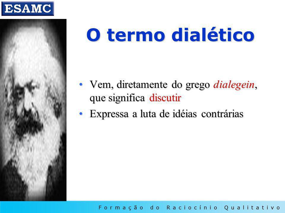 O termo dialético Vem, diretamente do grego dialegein, que significa discutirVem, diretamente do grego dialegein, que significa discutir Expressa a lu