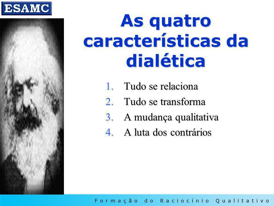 As quatro características da dialética 1.Tudo se relaciona 2.Tudo se transforma 3.A mudança qualitativa 4.A luta dos contrários