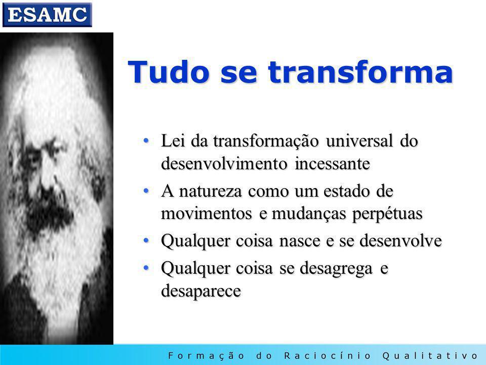 Tudo se transforma Lei da transformação universal do desenvolvimento incessanteLei da transformação universal do desenvolvimento incessante A natureza como um estado de movimentos e mudanças perpétuasA natureza como um estado de movimentos e mudanças perpétuas Qualquer coisa nasce e se desenvolveQualquer coisa nasce e se desenvolve Qualquer coisa se desagrega e desapareceQualquer coisa se desagrega e desaparece