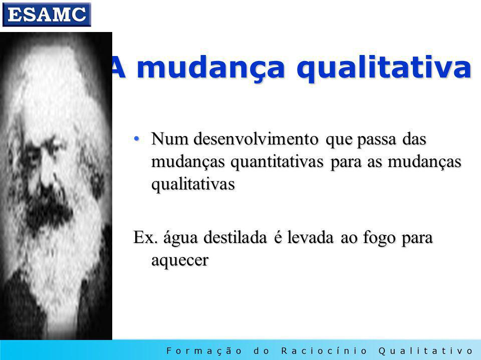 A mudança qualitativa Num desenvolvimento que passa das mudanças quantitativas para as mudanças qualitativasNum desenvolvimento que passa das mudanças quantitativas para as mudanças qualitativas Ex.
