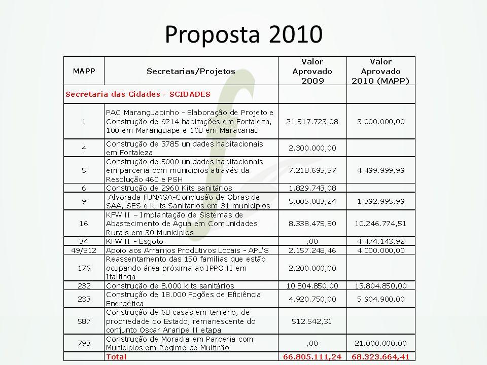 Proposta 2010
