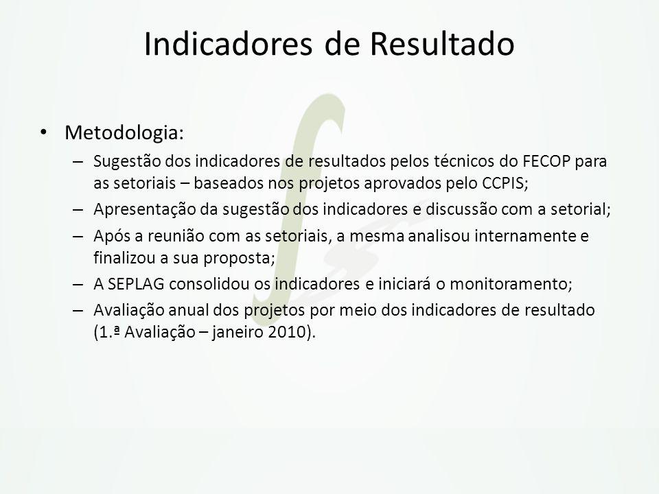Indicadores de Resultado Metodologia: – Sugestão dos indicadores de resultados pelos técnicos do FECOP para as setoriais – baseados nos projetos aprov