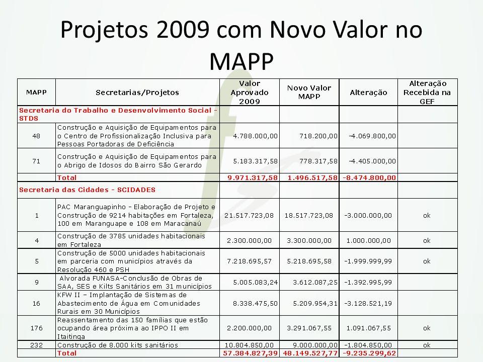 Projetos 2009 com Novo Valor no MAPP
