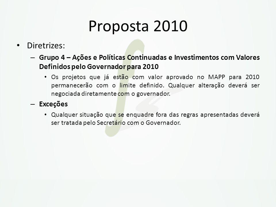 Proposta 2010 Diretrizes: – Grupo 4 – Ações e Políticas Continuadas e Investimentos com Valores Definidos pelo Governador para 2010 Os projetos que já