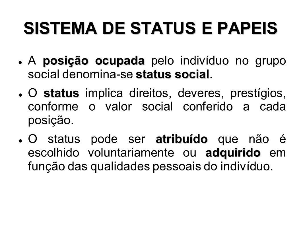 SISTEMA DE STATUS E PAPEIS posição ocupada status social A posição ocupada pelo indivíduo no grupo social denomina-se status social.