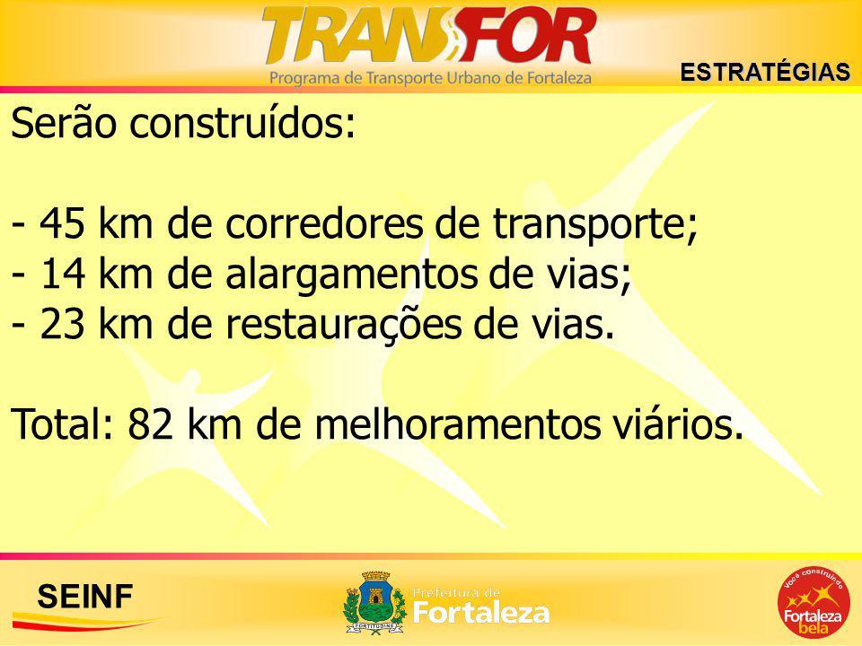 SEINF Serão construídos: - 45 km de corredores de transporte; - 14 km de alargamentos de vias; - 23 km de restaurações de vias. Total: 82 km de melhor