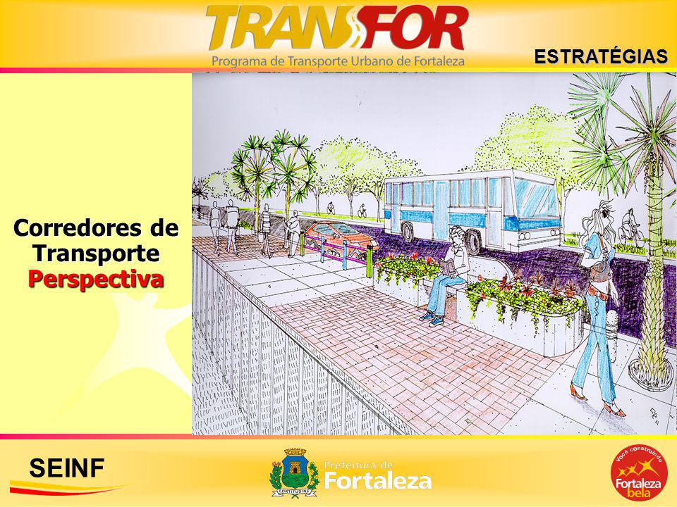 SEINF Corredores de Transporte Perspectiva ESTRATÉGIAS