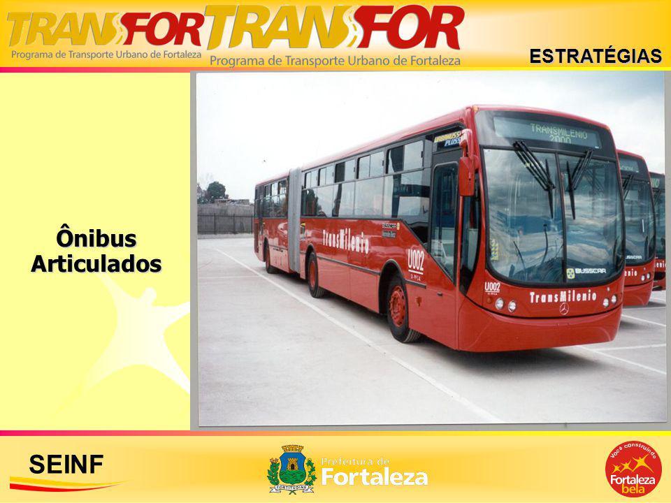 SEINF Ônibus Articulados ESTRATÉGIAS
