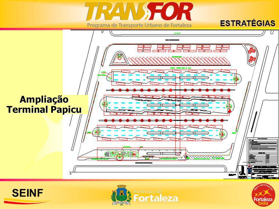 SEINF ESTRATÉGIAS Ampliação Terminal Papicu