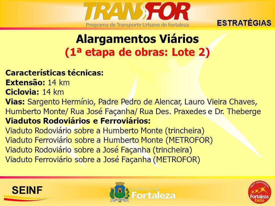 SEINF Alargamentos Viários (1ª etapa de obras: Lote 2) Características técnicas: Extensão: 14 km Ciclovia: 14 km Vias: Sargento Hermínio, Padre Pedro