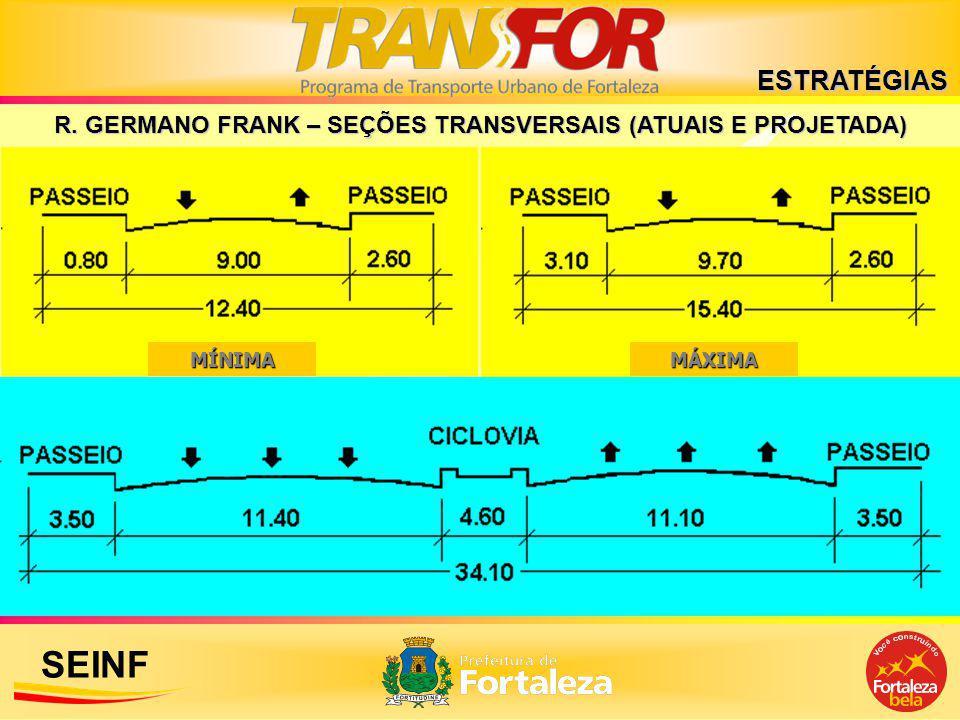 SEINF MÁXIMAMÍNIMA ESTRATÉGIAS R. GERMANO FRANK – SEÇÕES TRANSVERSAIS (ATUAIS E PROJETADA)