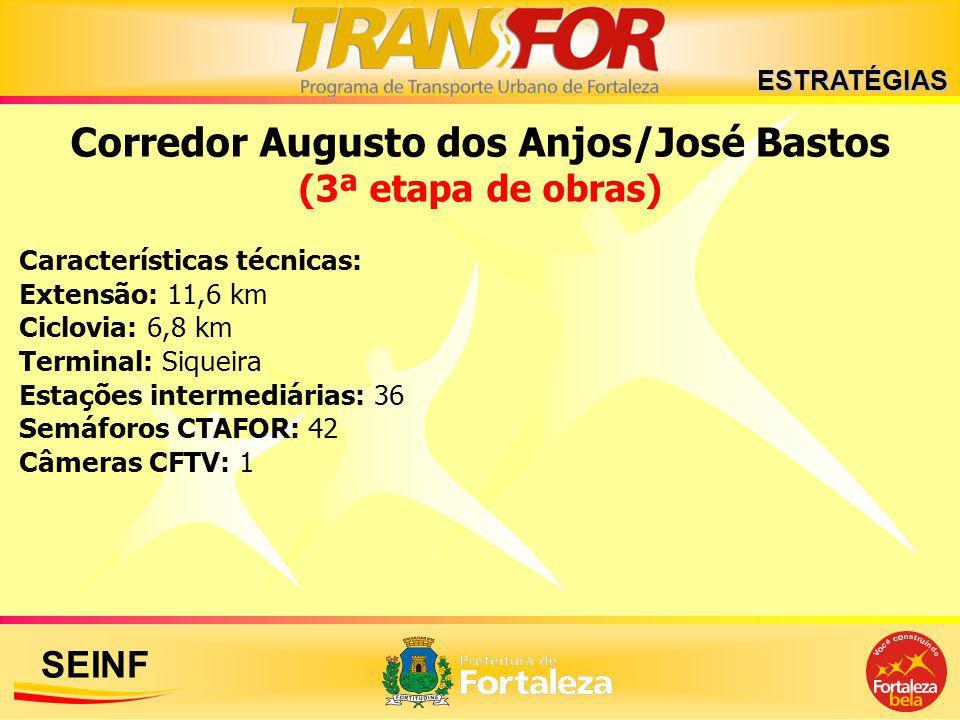 SEINF Corredor Augusto dos Anjos/José Bastos (3ª etapa de obras) Características técnicas: Extensão: 11,6 km Ciclovia: 6,8 km Terminal: Siqueira Estaç