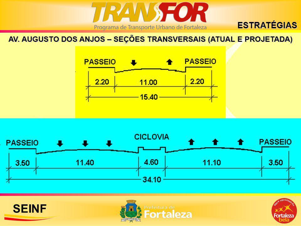 SEINF ESTRATÉGIAS AV. AUGUSTO DOS ANJOS – SEÇÕES TRANSVERSAIS (ATUAL E PROJETADA)